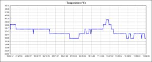 Диск HGST HUH721010AL5204: температура