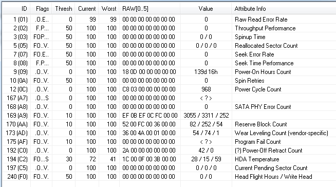 SMART SSD до использования команды Trim