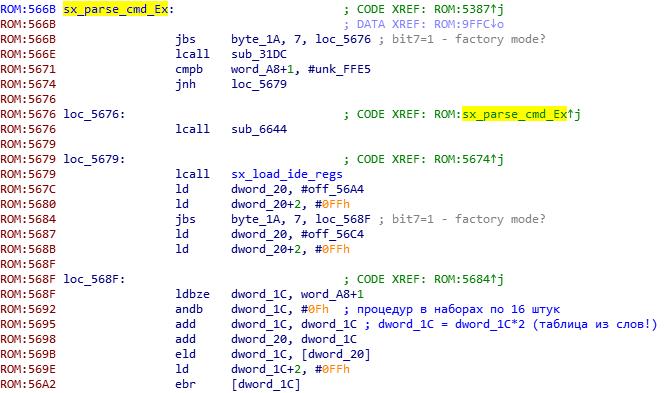 """Рис. 6. Отрывок """"sx_parse_cmd_Ex"""" дизассемблированного листинга прошивки WD21000"""
