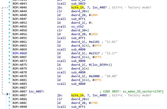 Отрывок дизассемблированного листинга прошивки WD21000